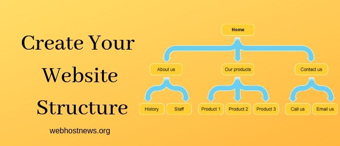 Create Your Website Structure