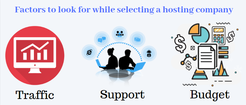 factor of choosing web hosting services